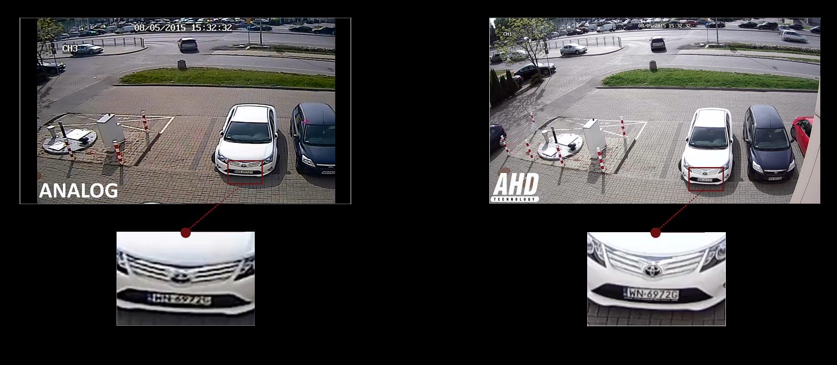 مقایسه دوربین مداربسته ahd با دوربین مداربسته آنالوگ